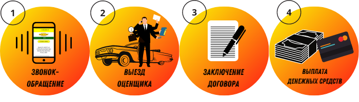 Порядок выкупа auto-atv.ru