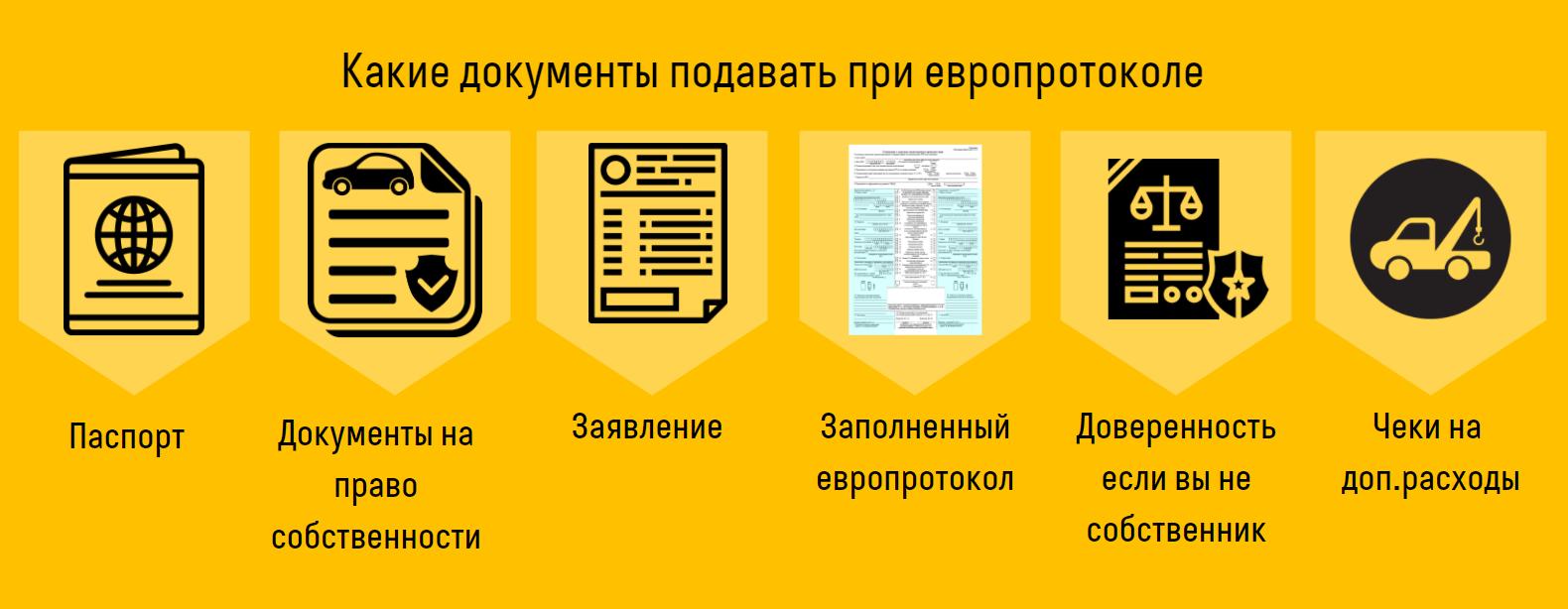 Список документов для страховой при европротоколе